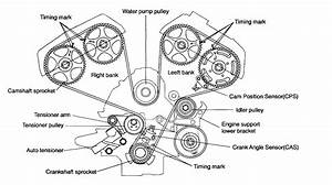 2003 Kia Sedona Engine Diagram
