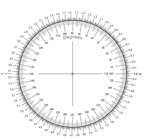 Percent Circle Template 101 Printable