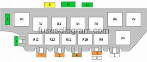 Fuse Box Diagram Audi Allroad