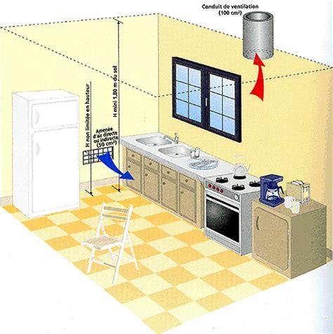ventilation cuisine gaz quelques liens utiles