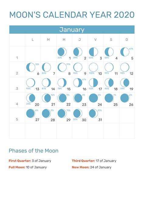moons calendar january