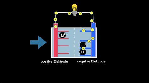 lithium ionen akku der lithium ionen akku