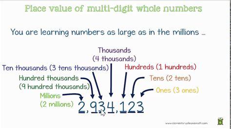 nbt place   multi digit  numbers grade