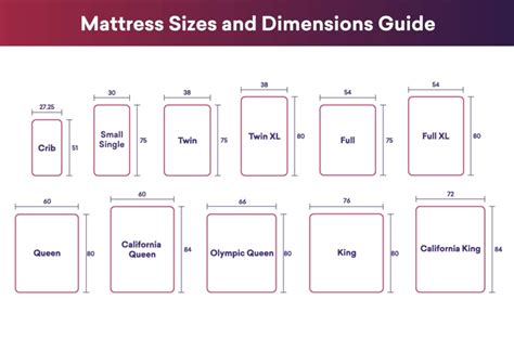 king size bed measurements in