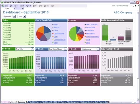 financial dashboard excel templates excel pinterest