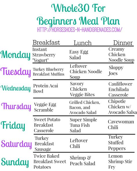 whole 30 meal plan template whole30 for beginners weekly meal plan horseshoes grenades