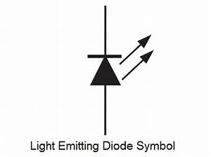 Transmission Light Symbol Light Emitting Diode Operation Instrumentation Tools