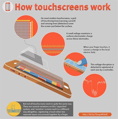 how do phones work how touchscreens work