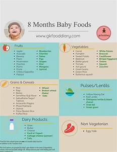Baby Food Chart For 8 Months Baby Baby Food Recipes