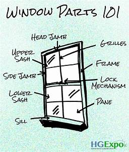 12 Best Images About Windows On Pinterest