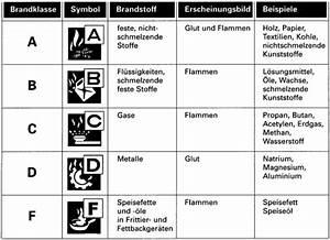 Symbole Und Ihre Bedeutung Liste : feuerwehr weinheim ~ Whattoseeinmadrid.com Haus und Dekorationen