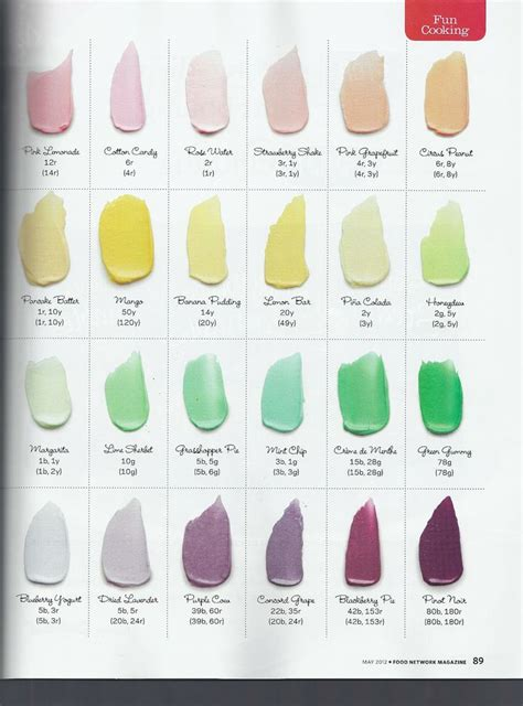 food coloring chart for frosting 17 best ideas about icing color chart on color