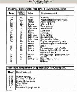 1999 Ford Contour Fuse Box Diagram