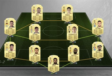 The fifa 21 team of the season campaign is all over, and the biggest winners are lionel messi, robert lewandowski and cristiano ronaldo. FIFA 21: Three Cheap FUT Teams to Start With - EarlyGame