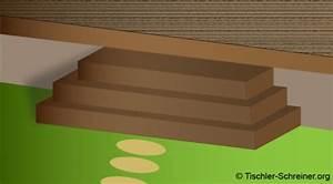 Terrassen Treppen In Den Garten : terrassen treppen verbindung von haus und garten ~ Orissabook.com Haus und Dekorationen