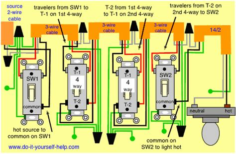 electrical dimmer switches   switch locations home improvement stack exchange