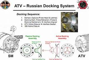 ATV-2 successfully docks with International Space Station ...
