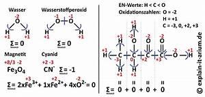 Oxidationszahlen Berechnen : bestimmung der oxidationszahl explain it arium ~ Themetempest.com Abrechnung