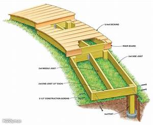 Woodwork Raised wooden walkway construction Plans PDF
