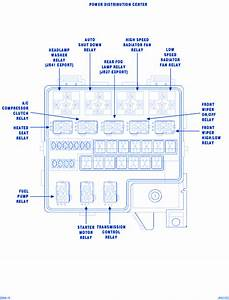Dodge Stratus 2 7 2006 Fuse Box  Block Circuit Breaker Diagram