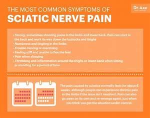 pain relief for sciatica nerve pain