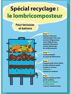 Compost En Appartement : le compostage ~ Melissatoandfro.com Idées de Décoration