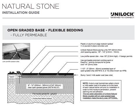 Unilock Installation Guide by How To Select And Install For A Patio Design