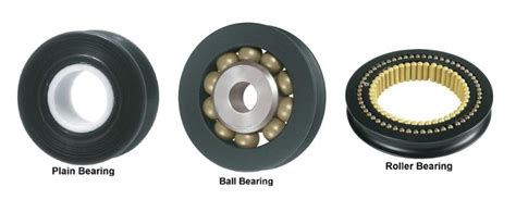 The Difference Between Plain, Ball And Roller Bearings