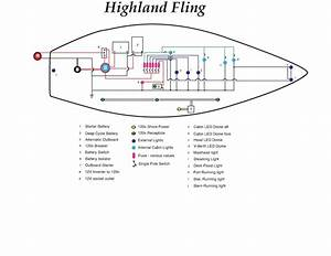 Diagram  Ez Loader Trailer Wiring The Hull Truth Wiring