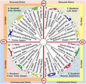 Radix Berechnen : astrologie ~ Themetempest.com Abrechnung