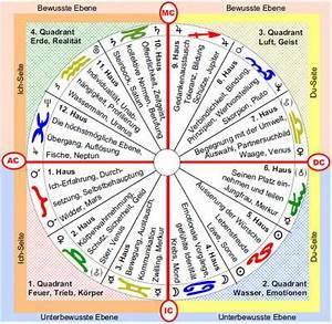 Horoskope Berechnen : astrologie ~ Themetempest.com Abrechnung