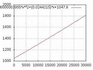 Bogenlänge Einer Kurve Berechnen : preise berechnen ~ Themetempest.com Abrechnung