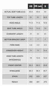 Specialized Allez E5 Allez Owners Sizing Help