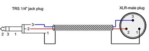 xlr trs wiring 14 wiring diagram images wiring