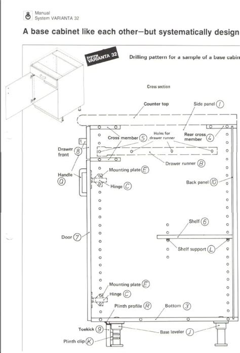 kitchen cabinet terminology vocabulary for frameless cabinet parts 2804