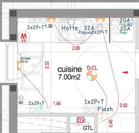 hauteur prise de courant cuisine le circuit spécifique des prises de courant de la cuisine