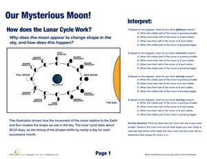 moon phases and eclipses worksheet education