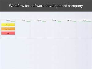 Workflow for software development company