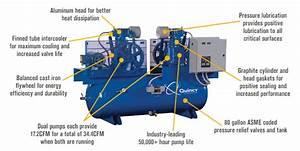 Free Shipping  U2014 Quincy Duplex Air Compressor  U2014 5 Hp  230