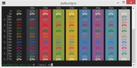 monokai color scheme ð ð ðµñ ð ð ð ñ ñ ñ ðµð ð 171 monokai dimmed 187 ð ð ñ putty â putty color
