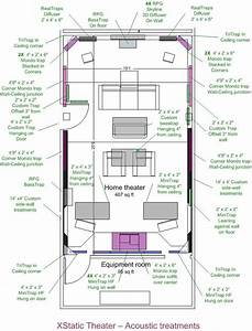Home Theater Space Diagram