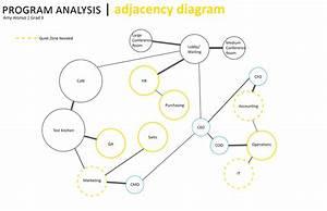 4  Program Analysis