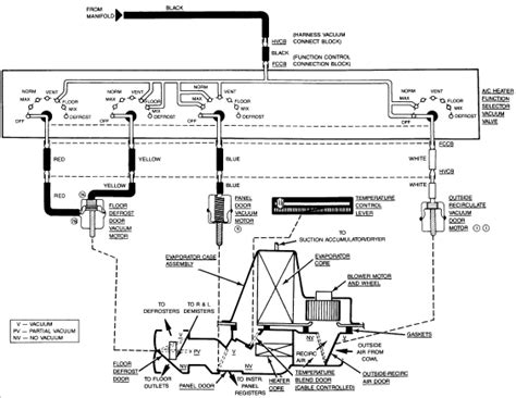 1992 Ford F 150 Vacuum Diagram by 1989 F150 Inline Vacuum Lines Diagram The As Far