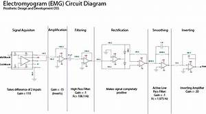 Active Pickup Wiring Diagram