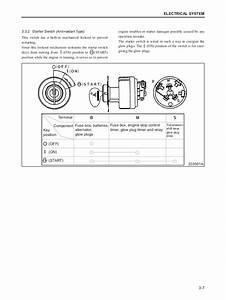 Caterpillar Forklift Manual Software