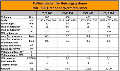 liter pufferspeicher ohne waermetauscher  energy systems