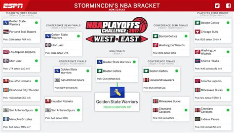 nba basketball schedule scores nbacom ford cars