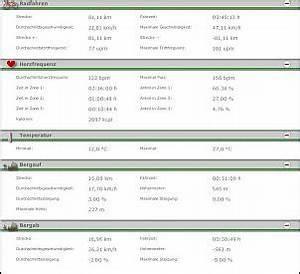 Durchschnittsgeschwindigkeit Fahrrad Berechnen : durchschnittsgeschwindigkeit fahrrad ~ Themetempest.com Abrechnung