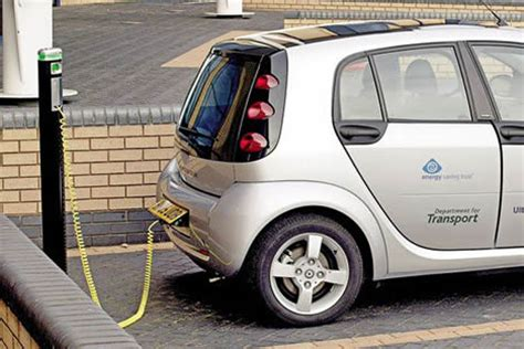 Vehicles That Run On Electricity by Eco Friendly Cars Inexhaustible Resources Part 4