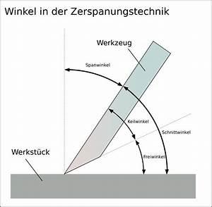 Messer Schleifen Winkel : werkzeugschneide ~ Frokenaadalensverden.com Haus und Dekorationen